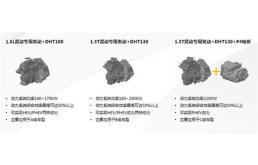 长城柠檬混动DHT性能全球首测