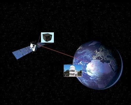 中国首次完成商业航天天地激光通信:速度可达百兆