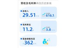 小鹏汽车公布一季度财报,累计交付汽车13340辆