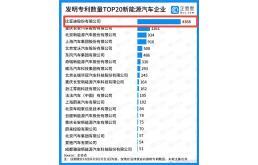 国产新能源汽车专利20强企业排名