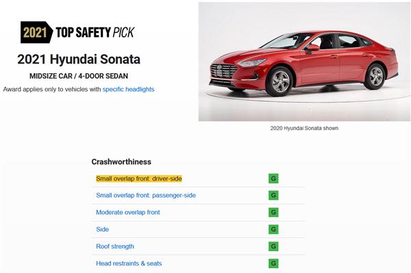 C-NCAP都能翻车 全新现代索纳塔40%偏置碰撞A柱折弯