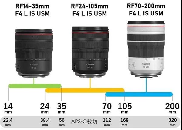 佳能发布首款14mm超广角稳定镜头:样张震撼