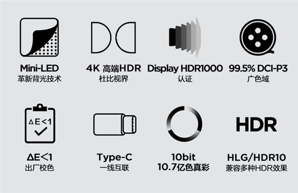 联想发布ThinkVision超高端4K显示器:1万颗mini LED、15999元起