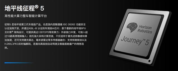 地平线征程5芯片比肩特斯拉/NVIDIA!下一代荣威RX5率先搭载