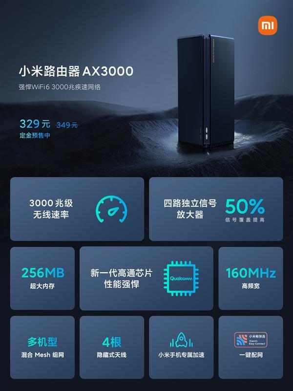 小米WiFi 6路由器AX3000预售:3000兆级无线速率 329元