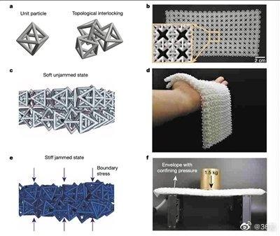3D打印将小说中的软猬甲变为现实:受击瞬间达25倍坚硬度