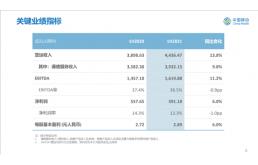 中国移动公布新财报