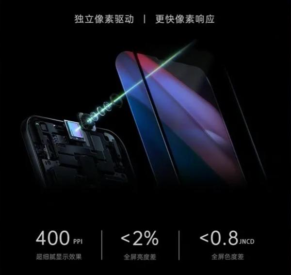 京东方联手OPPO发布下一代屏下摄像头技术:真400PPI、近100%屏占比