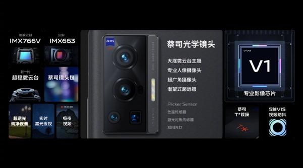 超感光大底微云台主摄!vivo公布X70摄像头细节:蔡司镜头加持