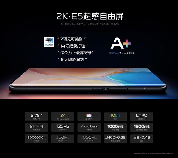 vivo X70 Pro+采用三星E5 AMOLED屏 产品经理:2022年旗舰机会跟进使用的屏幕