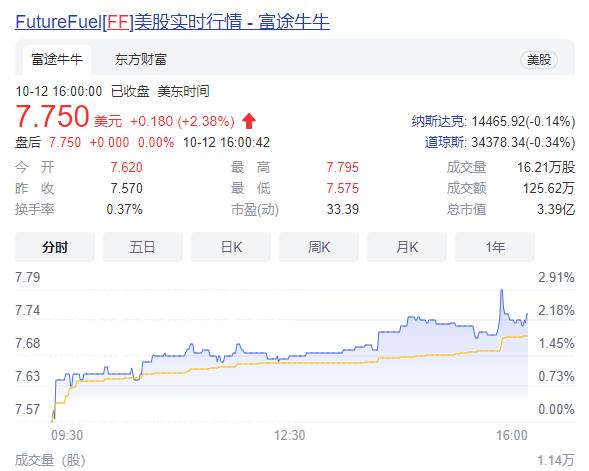 国内欠款近百亿!国家电网子公司起诉贾跃亭乐视汽车及FF