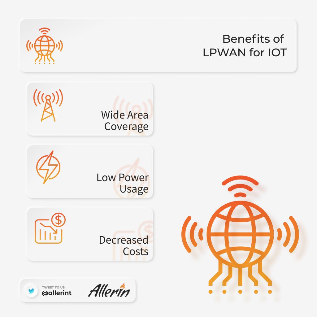 物联网部署为什么需要低功率广域网络(LPWAN)?