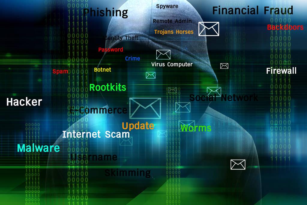 新冠疫情期间医疗机构如何预防网络攻击