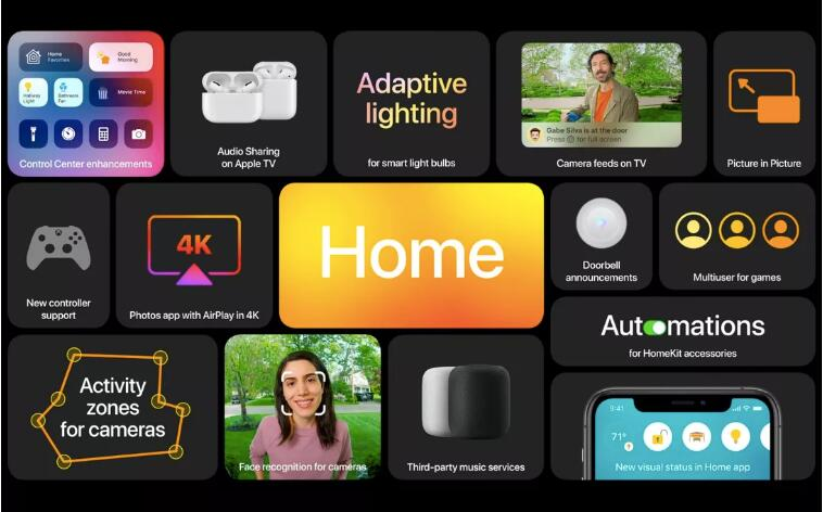 详解苹果iOS14系统全新的智能家居掌控功能