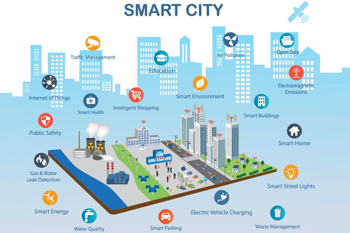 未来的智慧城市:技术改变城市的5种方式