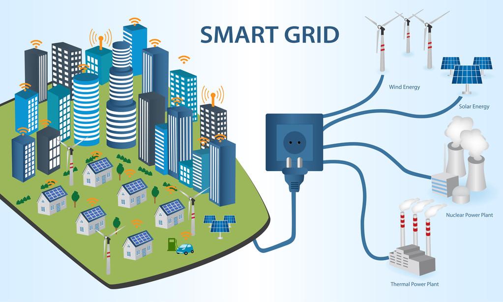 为什么说智能电网代表着能源的未来?