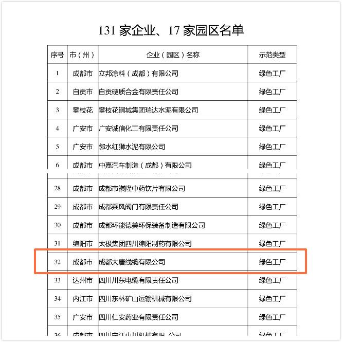 成都大唐线缆公司获评2020年四川省绿色工厂