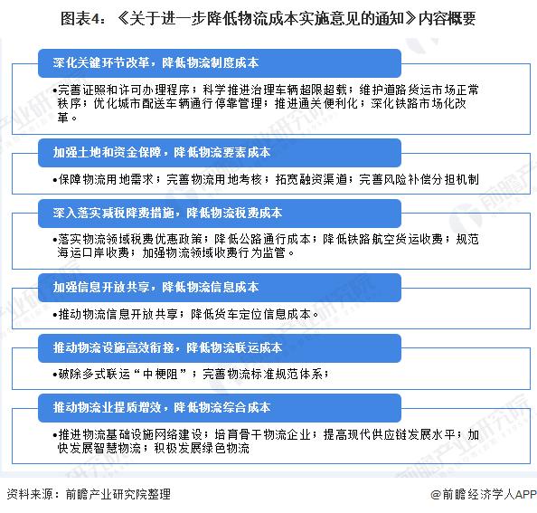 图表4:《关于进一步降低物流成本实施意见的通知》内容概要