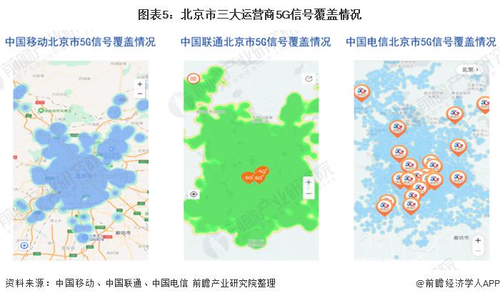 图表5:北京市三大运营商5G信号覆盖情况