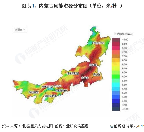 图表1:内蒙古风能资源分布图(单位:米/秒)