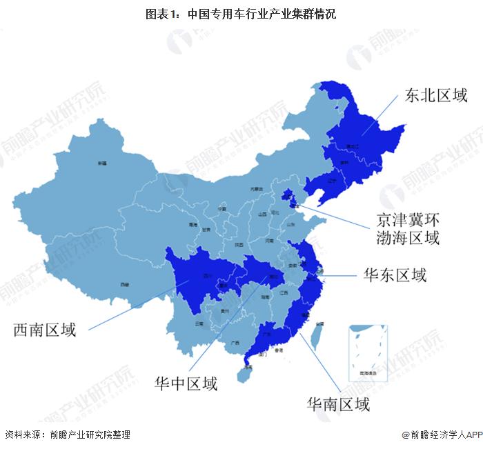 图表1:中国专用车行业产业集群情况