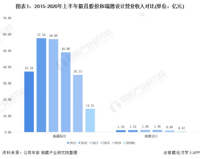 http://www.reviewcode.cn/yunjisuan/180791.html