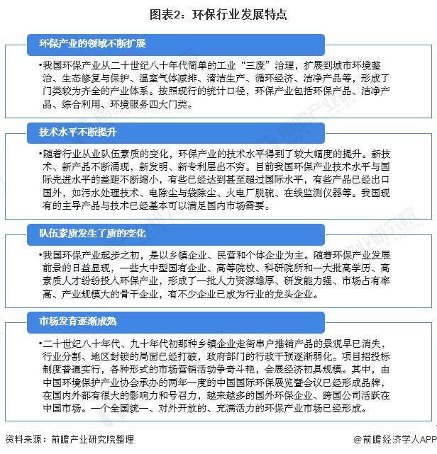 图表2:环保行业发展特点