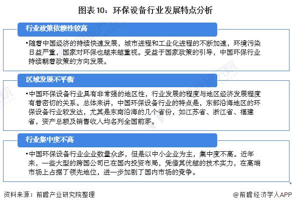 图表10:环保设备行业发展特点分析