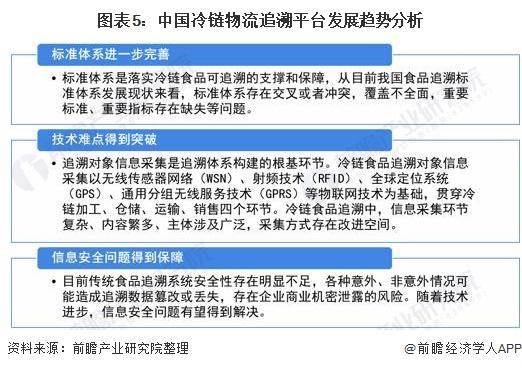 图表5:中国冷链物流追溯平台发展趋势分析