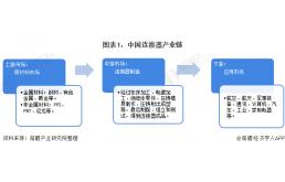 2021年中國連接器行業發展現狀及進出口情況分析