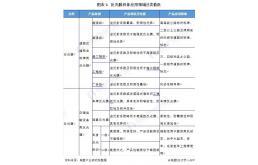 中国反光材料行业市场现状及发展前景分析