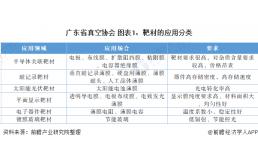 2021年中国靶材行业市场现状及发展前景分析