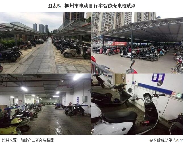 图表5:柳州市电动自行车智能充电桩试点