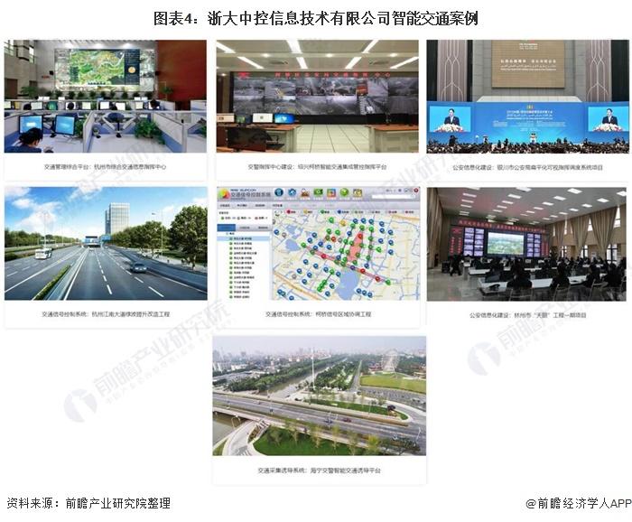 图表4:浙大中控信息技术有限公司智能交通案例