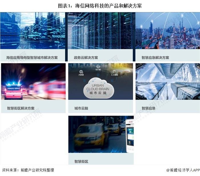 图表1:海信网络科技的产品和解决方案