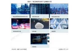 2021年中国智能交通行业企业发展对比