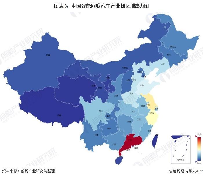 图表3:中国智能网联汽车产业链区域热力图