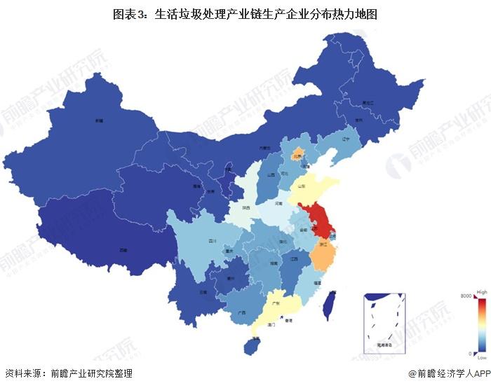 图表3:生活垃圾处理产业链生产企业分布热力地图