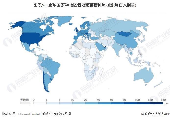 图表5:全球国家和地区新冠疫苗接种热力图(每百人剂量)