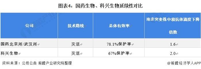 上海研发新冠人源细胞疫苗_安徽研发新冠疫苗_新冠疫苗志愿者网站