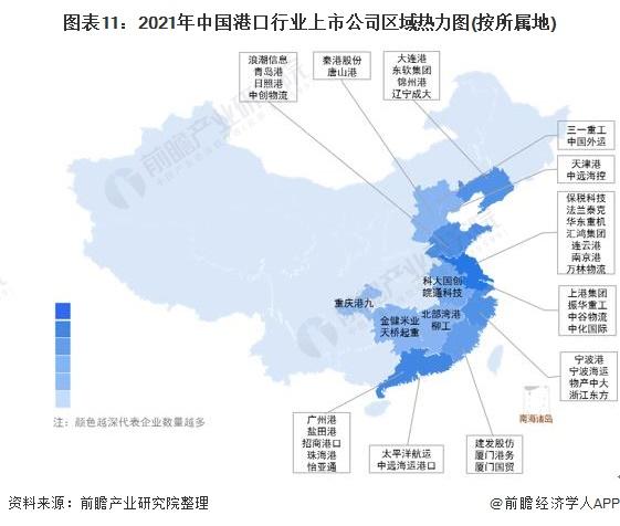 图表11:2021年中国港口行业上市公司区域热力图(按所属地)
