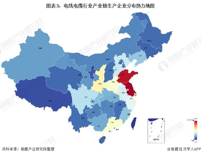图表3:电线电缆行业产业链生产企业分布热力地图