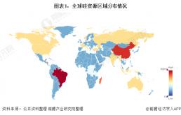 中国坐稳硅料龙头宝座,产量占比达到60%以上!