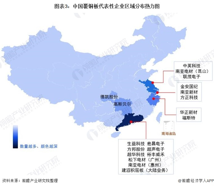 图表3:中国覆铜板代表性企业区域分布热力图