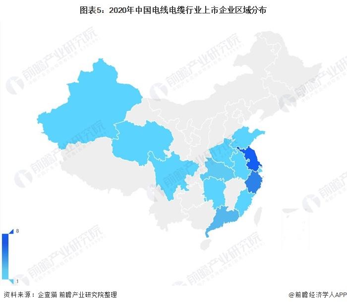 图表5:2020年中国电线电缆行业上市企业区域分布