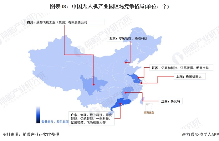 图表18:中国无人机产业园区域竞争格局(单位:个)