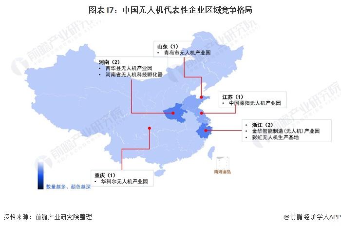 图表17:中国无人机代表性企业区域竞争格局