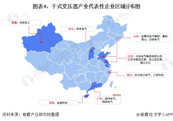 图表4:干式变压器产业代表性企业区域分布图
