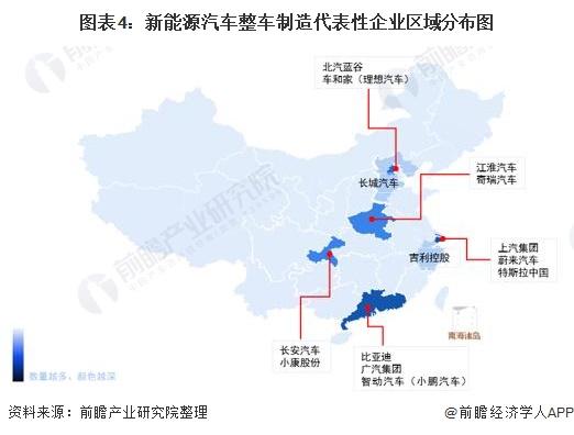 图表4:新能源汽车整车制造代表性企业区域分布图