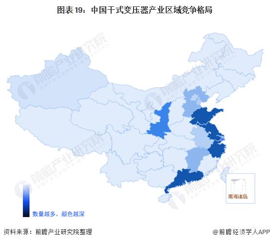 图表19:中国干式变压器产业区域竞争格局